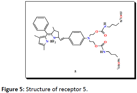 biomarkers-Structure-receptor-5